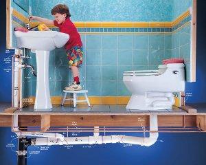 Bathroom plumbing perth